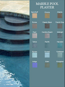 Marble Pool Finishes